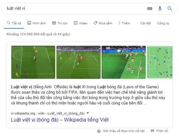 Search Intent Featured Snippets